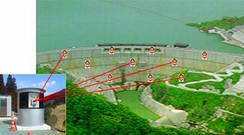 大坝变形监测施工与观测方法及要求  第2张