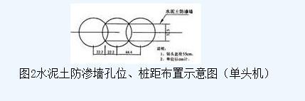 荆南长江干堤防渗墙施工  第3张