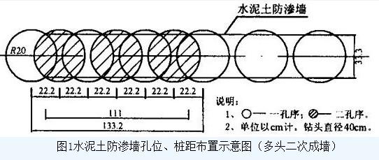 荆南长江干堤防渗墙施工  第2张