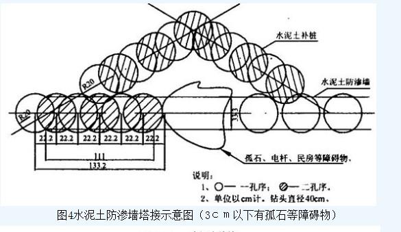 荆南长江干堤防渗墙施工  第5张