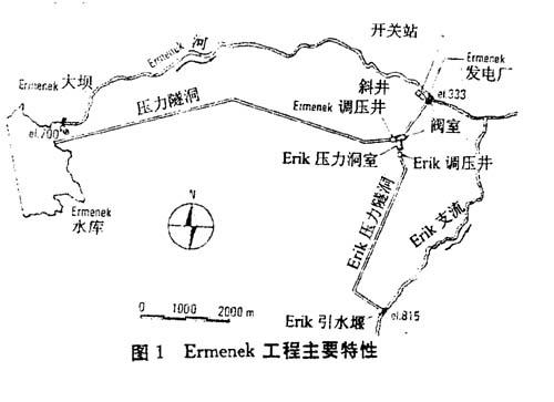 Ermenek工程的设计与施工  第1张