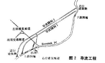 Ermenek工程的设计与施工  第3张