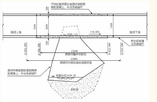 谈大公山输水隧洞跨越暗河施工技术