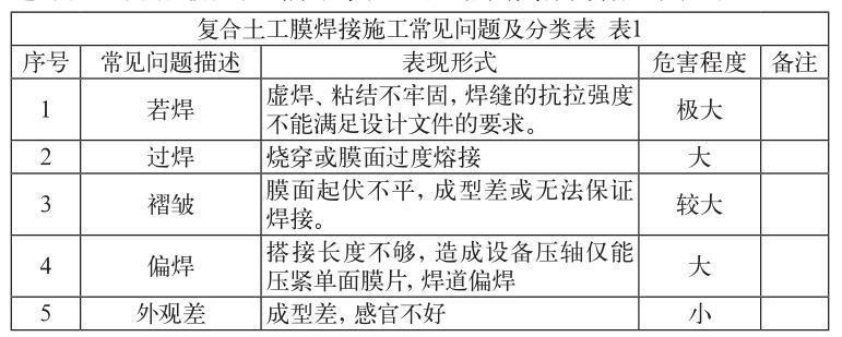 复合土工膜焊接施工常见问题及分类表